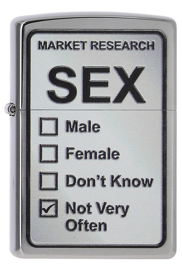 Photo de Zippo Market Research
