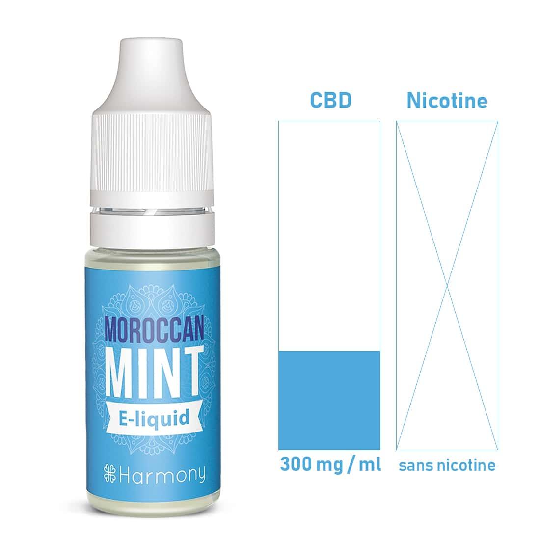 Photo #1 de CBD E liquide Moroccan Mint 300 mg