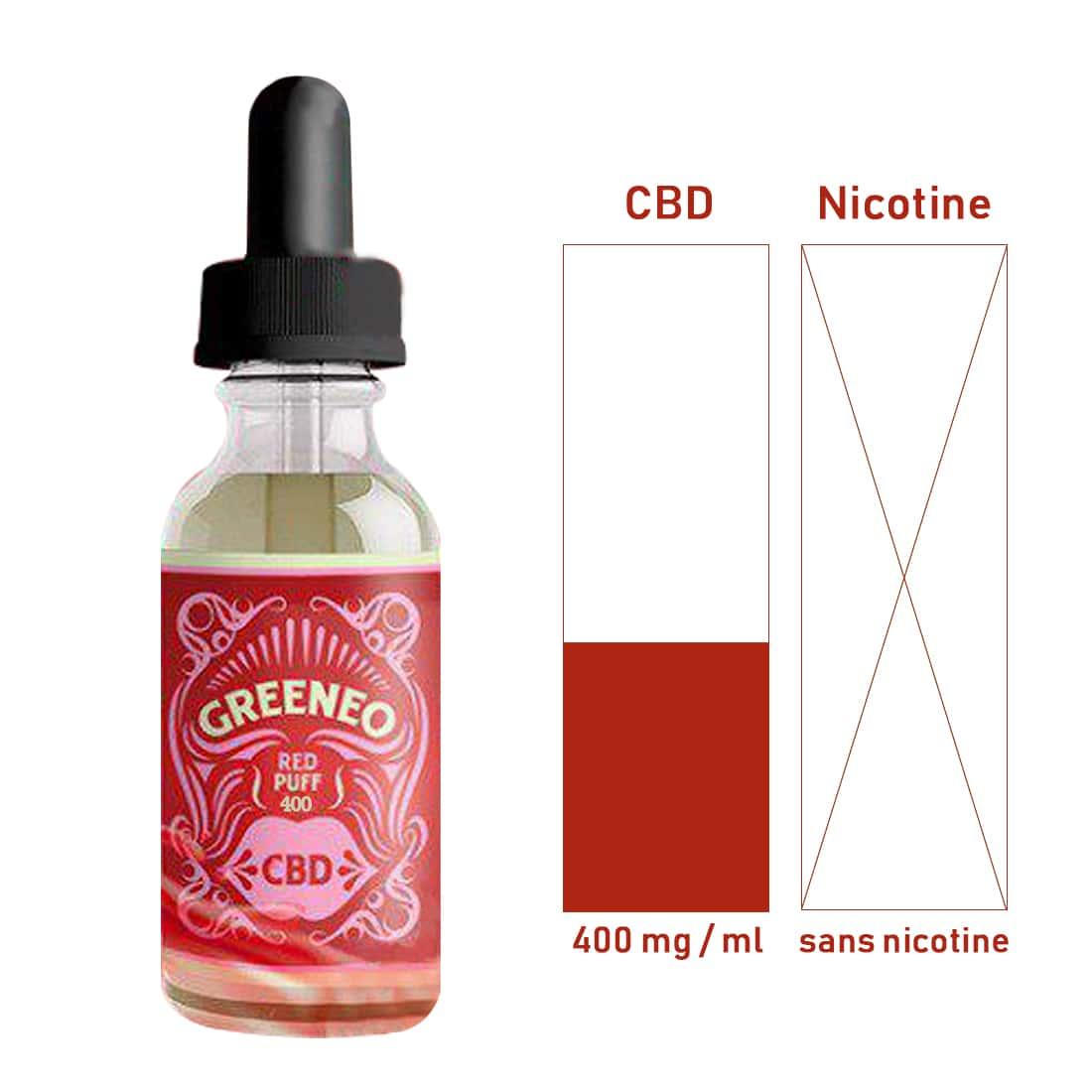 Photo #1 de CBD E liquide Greeneo Red Puff 400mg