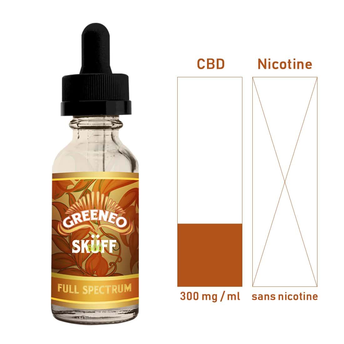 Photo #1 de CBD E liquide Greeneo Sküff 300 mg