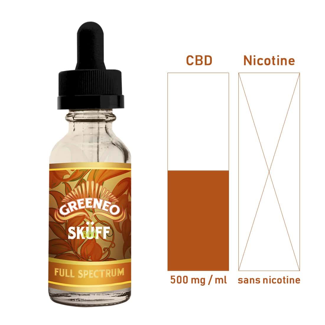 Photo #1 de CBD E liquide Greeneo Sküff 500 mg