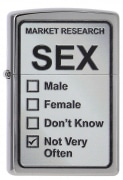Zippo Market Research